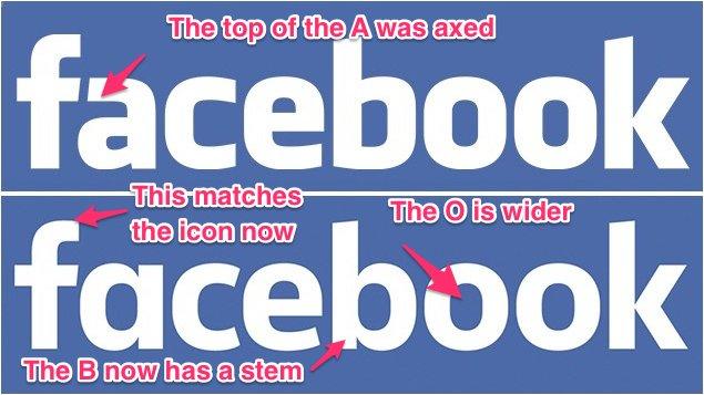 Kiểm tra độ tinh mắt với logo cũ và mới của Facebook, Google